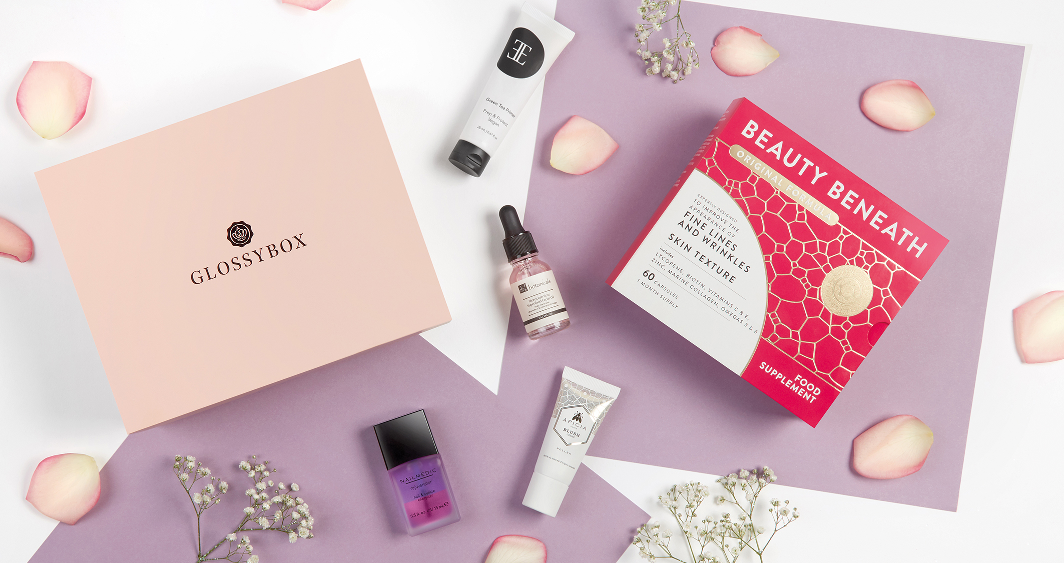 january glossybox review