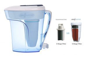 Staying Hydrated This Winter With ZeroWater 12 cup Water Filter Jug